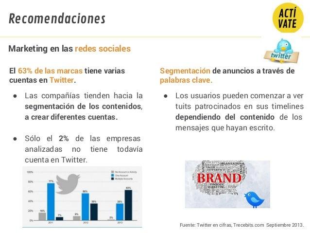 Segmentación de anuncios a través de palabras clave. El 63% de las marcas tiene varias cuentas en Twitter. ● Los usuarios ...