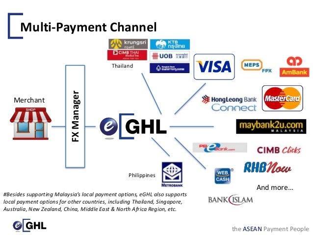 merchant portal online