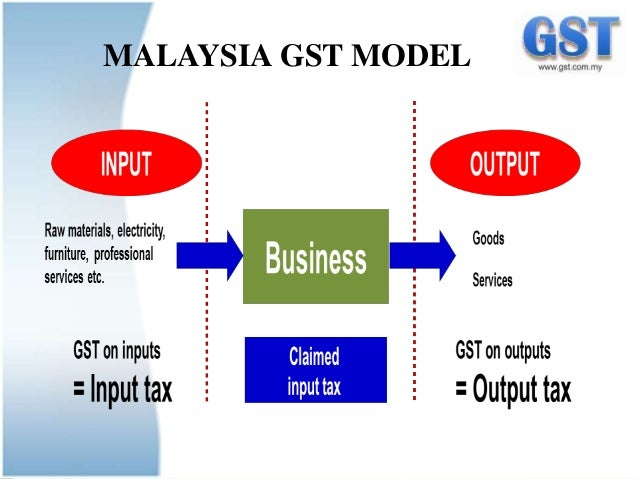 goods and services tax gst in malaysia Gst stands for goods and services tax and can also be equated to vat  the  impending gst in malaysia had put many in confusion though.