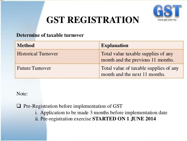 The Implementation Of Goods And Service Tax Gst Malaysia