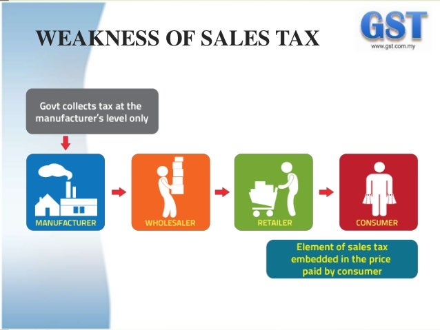 an introduction to taxation in india essay We will write a custom essay sample on any topic specifically for you receiving a customized one a individual by whom any revenue enhancement or any other amount of money ( including involvement and punishment ) is collectible under the act • every individual in regard of whom any continuing under this act has been [.
