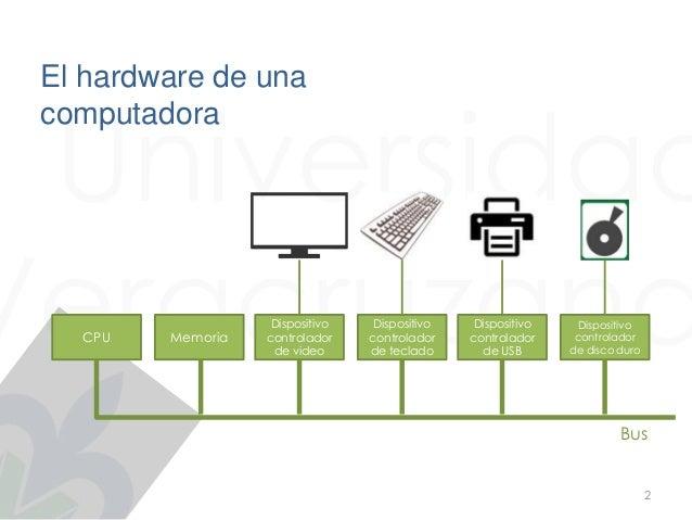 2. hardware de computadora PC Slide 2