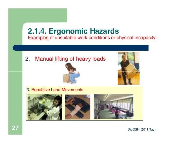 Ergonomic Hazards Symb...