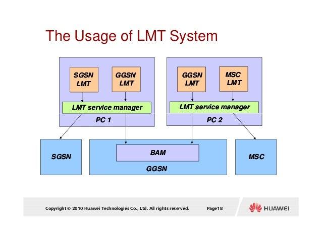 Huawei GGSN 9811 software management