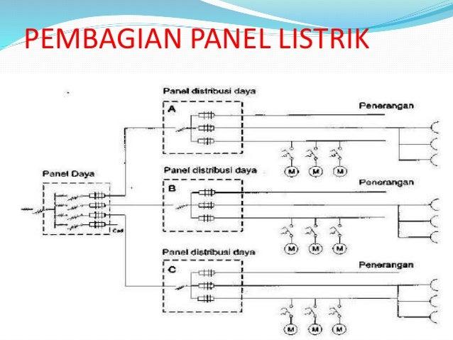 Wiring Diagram Panel Listrik 3 Phase Wiring Schematic