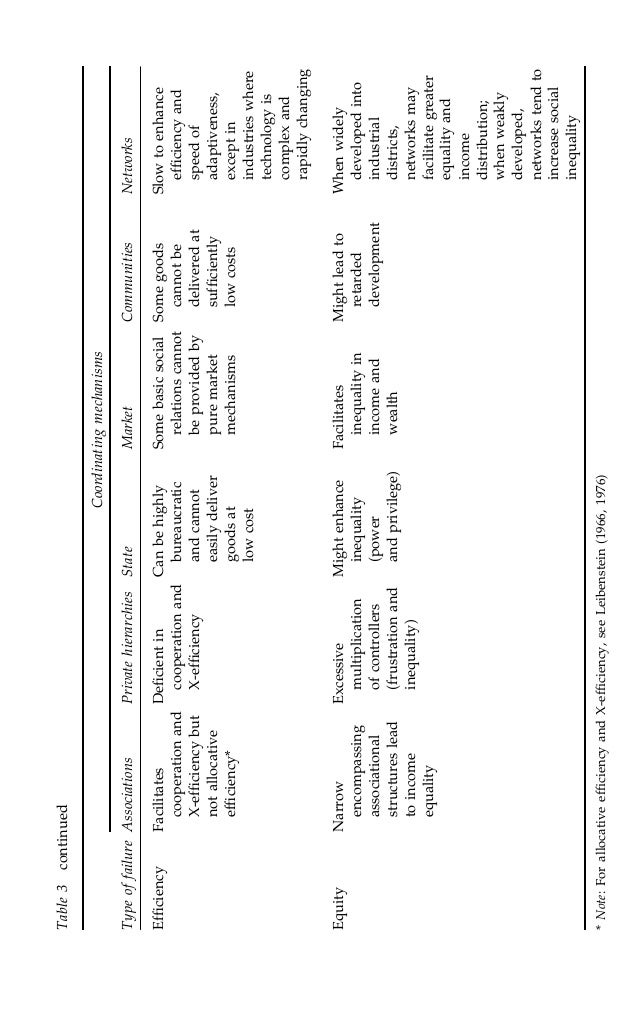 2. hollingsworth.j.rogers institutional analysis