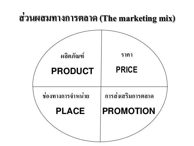 ส่วนประสมทางการตลาด (Marketing Mix): ส่วนประสมทางการตลาด