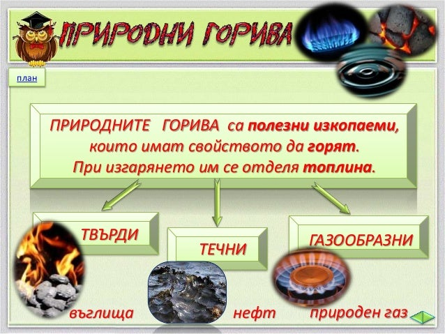 Въглищата се използват като гориво  за производство на електричество и  за отопление.