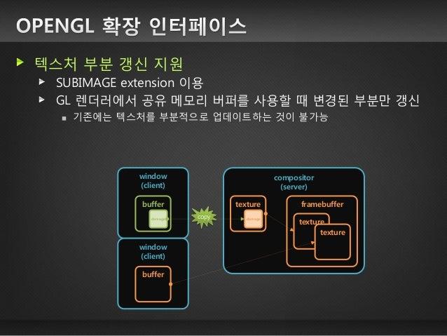 AMD Mantle API 공개 (& APPLE Metal API) 범용성을 중요시 하는 DirectX 와 OpenGL 대체 콘솔 게임은 범용성 보다는 성능 중시  ■특정 플랫폼에 최적화된 로우 레벨 API 사용 개별적...