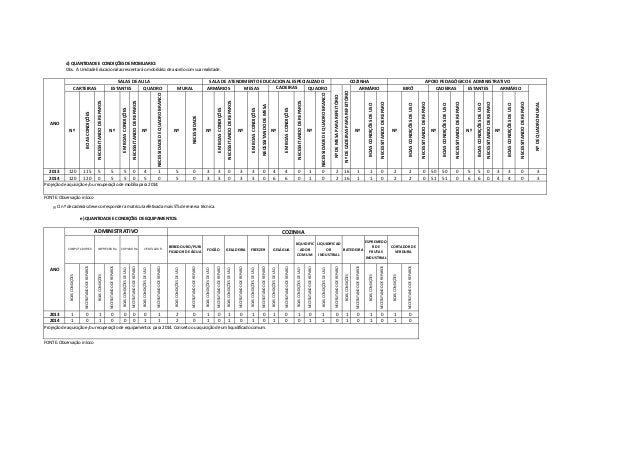 SPLITS  BOAS CONDIÇÕES DE USO  NECESSITANDO DE REPARO  BOAS CONDIÇÕES DE USO  NECESSITANDO DE REPARO  BOAS CONDIÇÕES DE US...