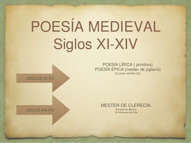 POESÍA MEDIEVAL  Siglos XI-XIV  POESÍA LÍRICA ( primitiva)  POESÍA ÉPICA (mester de juglaría)  El cantar del Mío Cid  SIGL...