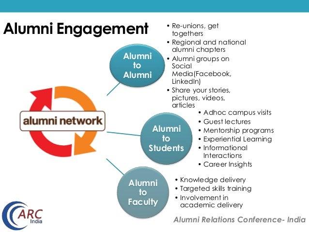 Alumni relations business plan