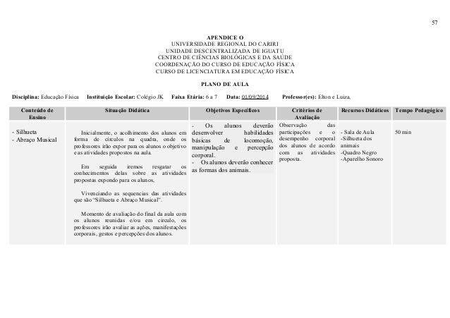57 APENDICE O UNIVERSIDADE REGIONAL DO CARIRI UNIDADE DESCENTRALIZADA DE IGUATU CENTRO DE CIÊNCIAS BIOLÓGICAS E DA SAÚDE C...