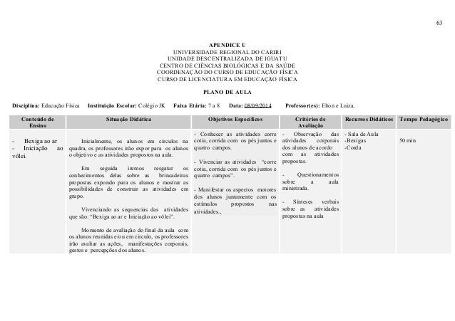 63 APENDICE U UNIVERSIDADE REGIONAL DO CARIRI UNIDADE DESCENTRALIZADA DE IGUATU CENTRO DE CIÊNCIAS BIOLÓGICAS E DA SAÚDE C...