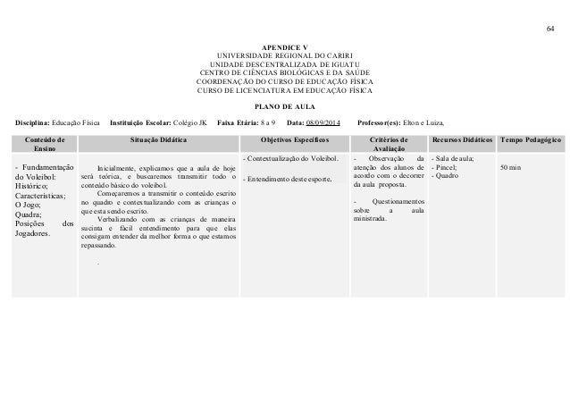 64 APENDICE V UNIVERSIDADE REGIONAL DO CARIRI UNIDADE DESCENTRALIZADA DE IGUATU CENTRO DE CIÊNCIAS BIOLÓGICAS E DA SAÚDE C...