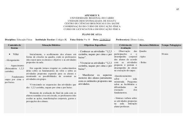 65 APENDICE X UNIVERSIDADE REGIONAL DO CARIRI UNIDADE DESCENTRALIZADA DE IGUATU CENTRO DE CIÊNCIAS BIOLÓGICAS E DA SAÚDE C...