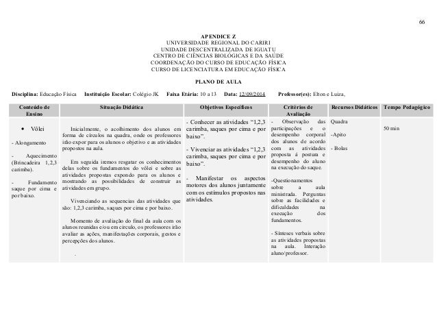66 APENDICE Z UNIVERSIDADE REGIONAL DO CARIRI UNIDADE DESCENTRALIZADA DE IGUATU CENTRO DE CIÊNCIAS BIOLÓGICAS E DA SAÚDE C...