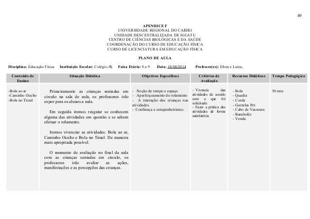 49 APENDICE F UNIVERSIDADE REGIONAL DO CARIRI UNIDADE DESCENTRALIZADA DE IGUATU CENTRO DE CIÊNCIAS BIOLÓGICAS E DA SAÚDE C...