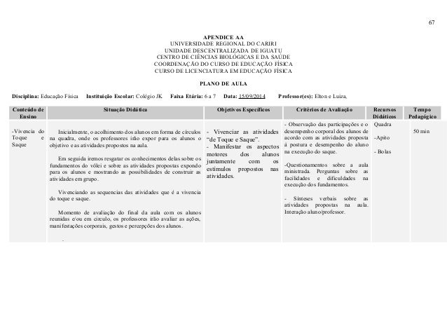 67 APENDICE AA UNIVERSIDADE REGIONAL DO CARIRI UNIDADE DESCENTRALIZADA DE IGUATU CENTRO DE CIÊNCIAS BIOLÓGICAS E DA SAÚDE ...