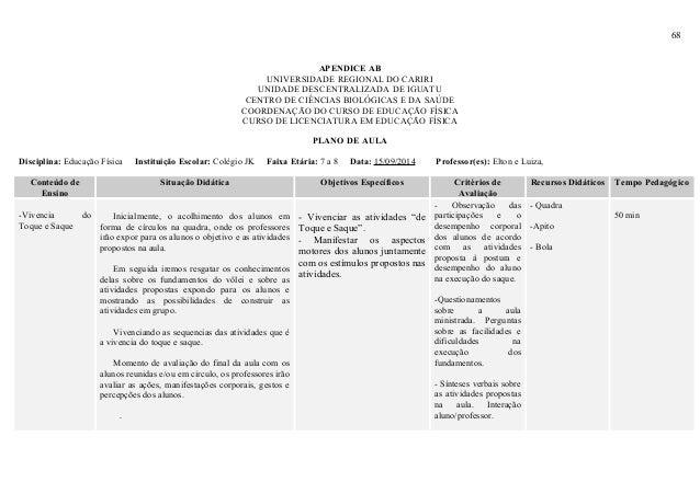 68 APENDICE AB UNIVERSIDADE REGIONAL DO CARIRI UNIDADE DESCENTRALIZADA DE IGUATU CENTRO DE CIÊNCIAS BIOLÓGICAS E DA SAÚDE ...