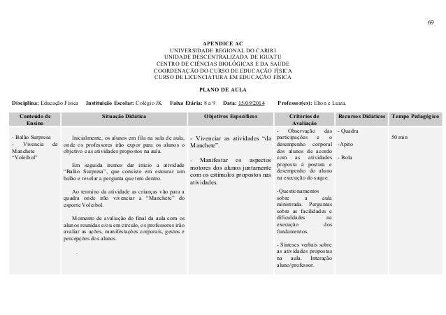 69 APENDICE AC UNIVERSIDADE REGIONAL DO CARIRI UNIDADE DESCENTRALIZADA DE IGUATU CENTRO DE CIÊNCIAS BIOLÓGICAS E DA SAÚDE ...