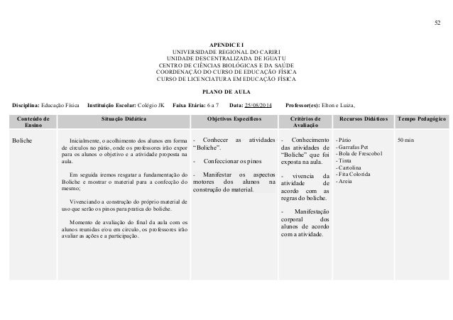 52 APENDICE I UNIVERSIDADE REGIONAL DO CARIRI UNIDADE DESCENTRALIZADA DE IGUATU CENTRO DE CIÊNCIAS BIOLÓGICAS E DA SAÚDE C...