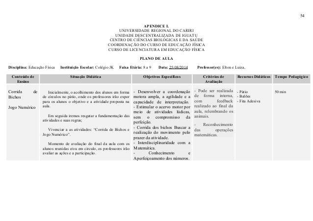 54 APENDICE L UNIVERSIDADE REGIONAL DO CARIRI UNIDADE DESCENTRALIZADA DE IGUATU CENTRO DE CIÊNCIAS BIOLÓGICAS E DA SAÚDE C...