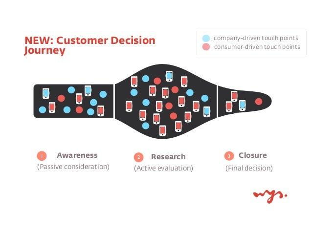motivo energía Microprocesador  Mobile Day - How mobile influences the customer journey