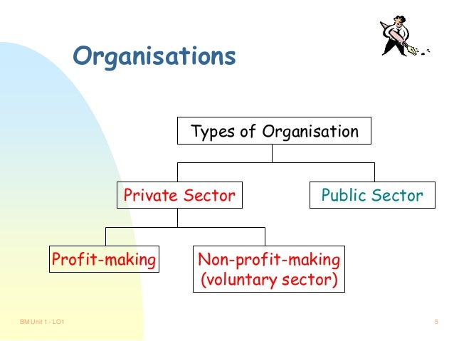 types of organisation The best way to influence is to use the right leadership style and to do that, it's best to have know and use as many styles as possible discover one for almost every situation.