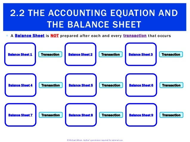 The Accounting Equation And The Balance Sheet