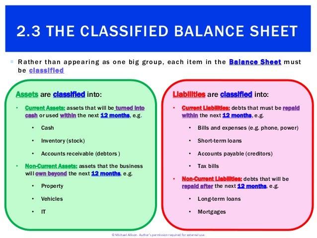 classified balance sheet definition