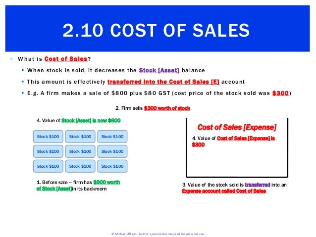 what is cost of sales