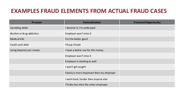 How Do Fraud Risk Assessments Fit In Your Organization
