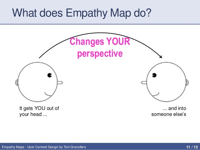 the use of empathy as a People who are good at reading others' emotions, such as manipulators, fortune- tellers or psychics, might also use their excellent empathetic.