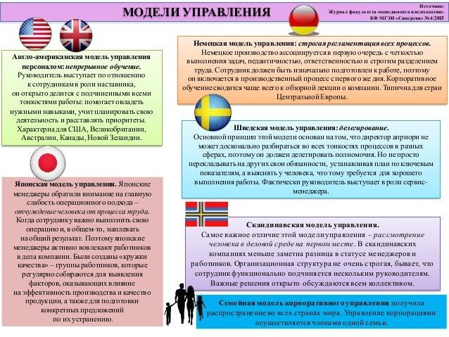 Модели работ управления персоналом работа для девушек связистов в армии