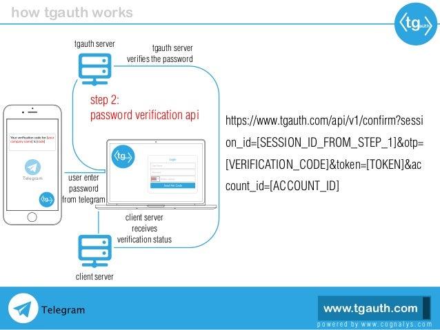 TGAUTH COM : A telegram messenger based two factor authentication
