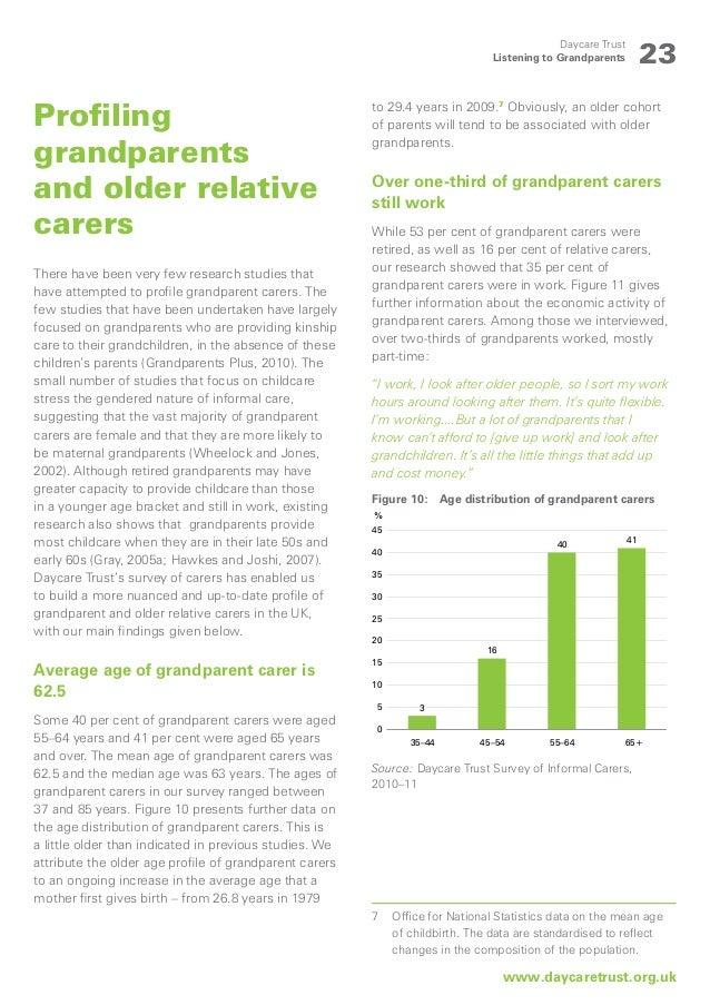 Average age of grandparents