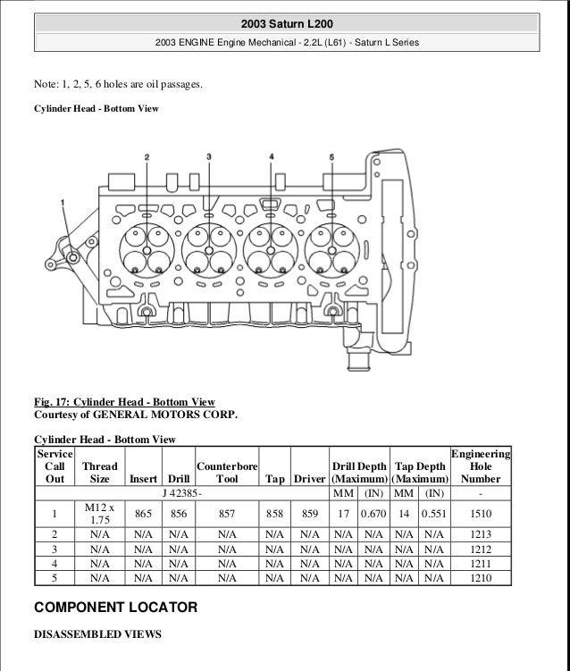 Chevy 2 2 Engine Diagram Wiring Diagram
