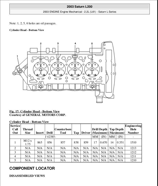 Chevy S10 2 2l Engine Diagram | Download Wiring Diagram on s10 emergency brake diagram, 2 2 liter cooling diagram, s10 exhaust diagram, pontiac sunfire 2.4 engine diagram, chevy s10 2.2l crankshaft rotation diagram, 2004 pontiac montana engine diagram, chevy s10 transmission diagram, 2001 chevy s10 parts diagram, grand am v6 engine diagram,