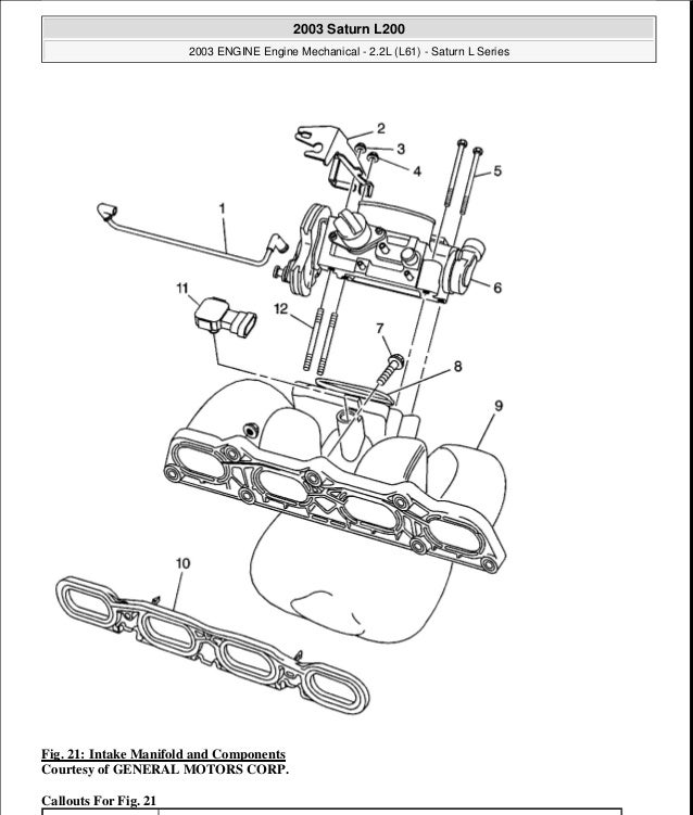 02 saturn sc1 fuse box diagram albumartinspiration com 2000 Saturn Ls2 Wiring 02 saturn sc1 fuse box diagram saturn l200 wiring diagram wiring diagram and hernes 1996 saturn 2000 saturn ls2 firing order
