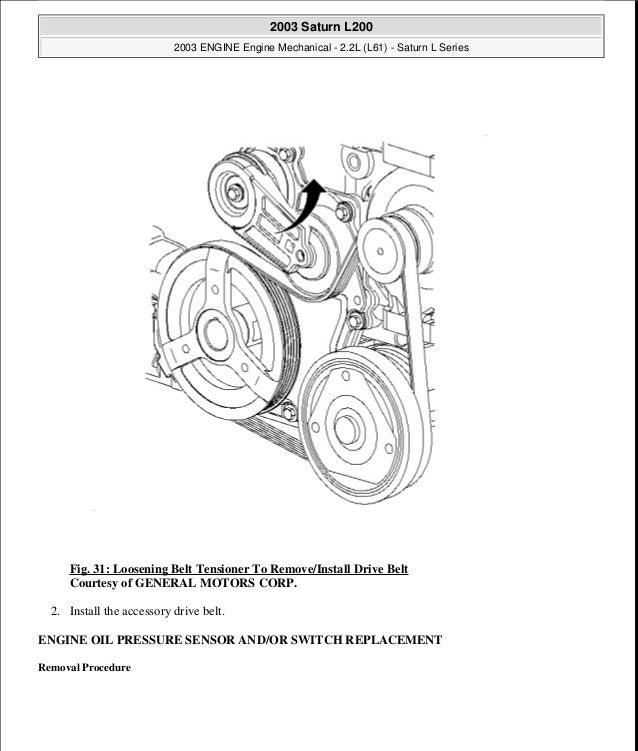 2 2 l engine rh slideshare net