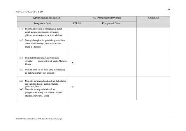 2.panduan matrikulasi lampiran lengkap