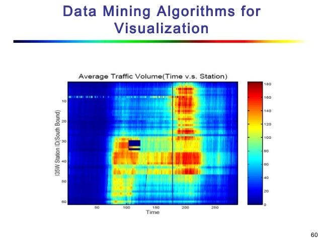 datacube computation Integrating data cube computation and emerging pattern mining for  multidimensional data analysis examining committee: dr jian pei associate  professor.