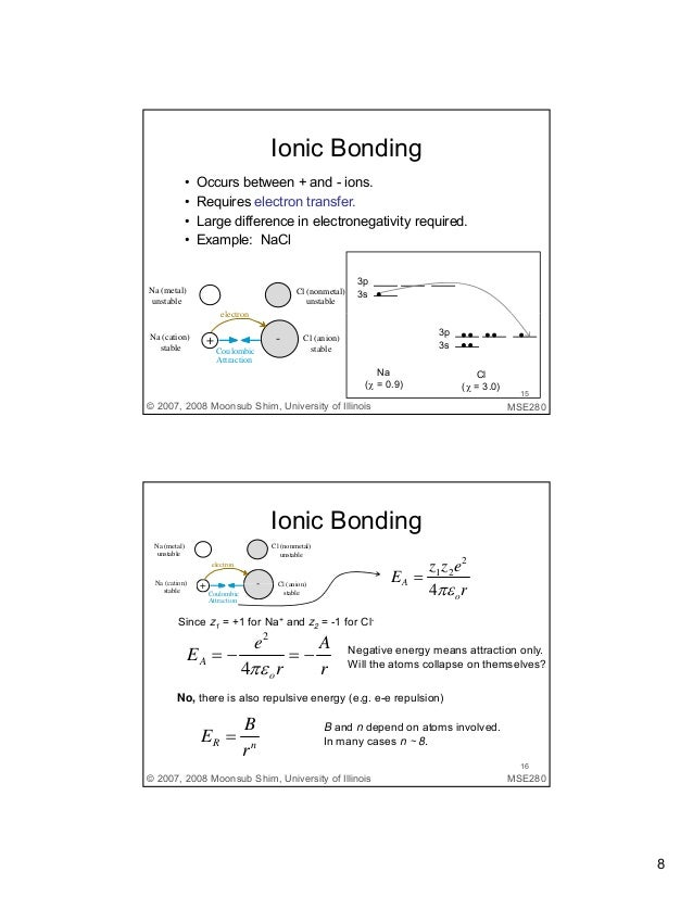 atomic structure and bonding pdf