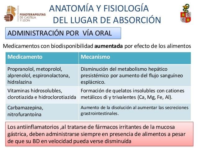 metabolismo del metoprolol