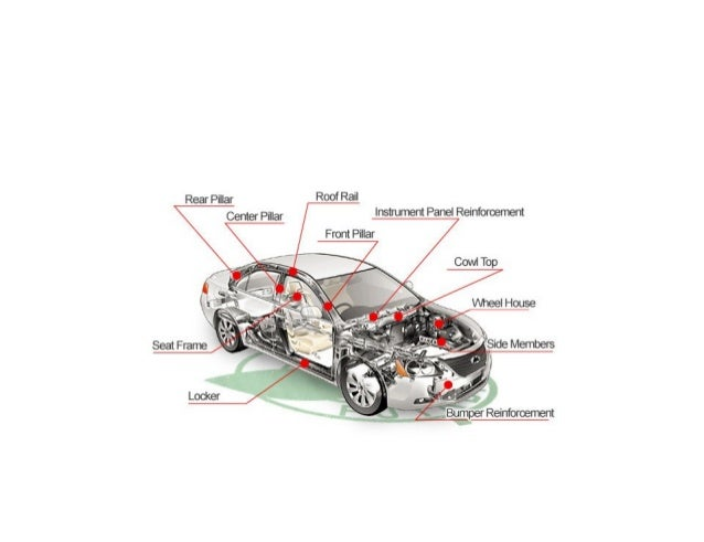 Vehicle Body Terminology, Visibility & Space
