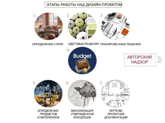 Презентации дизайн проектов