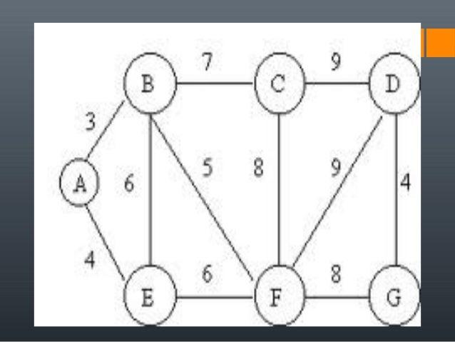 2.4 mst  prim's algorithm