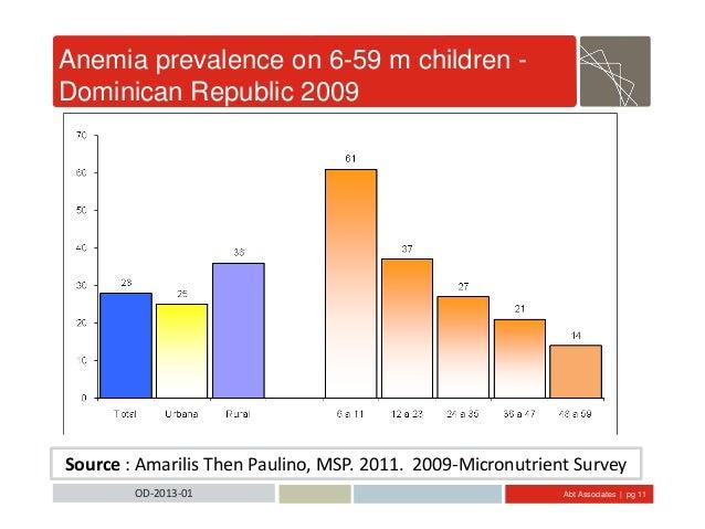 Abt Associates | pg 11OD-2013-01 Anemia prevalence on 6-59 m children - Dominican Republic 2009 Source : Amarilis Then Pau...