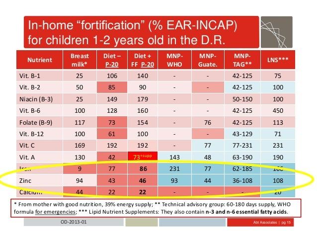 """Abt Associates 